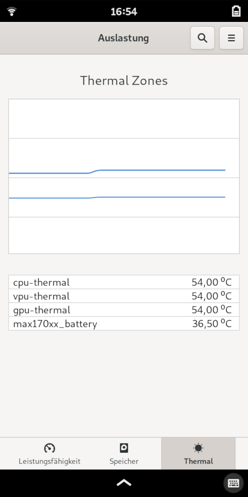 gnome-usage thermal view